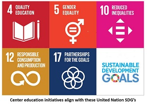 Center education initiatives align with these United Nations Sustainable Development Goals