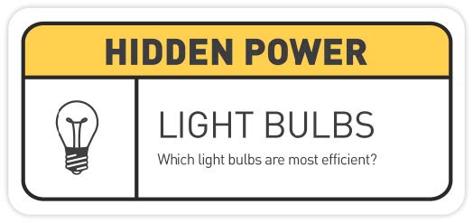 light_bulb_script light bulb efficiency center for nanoscale science